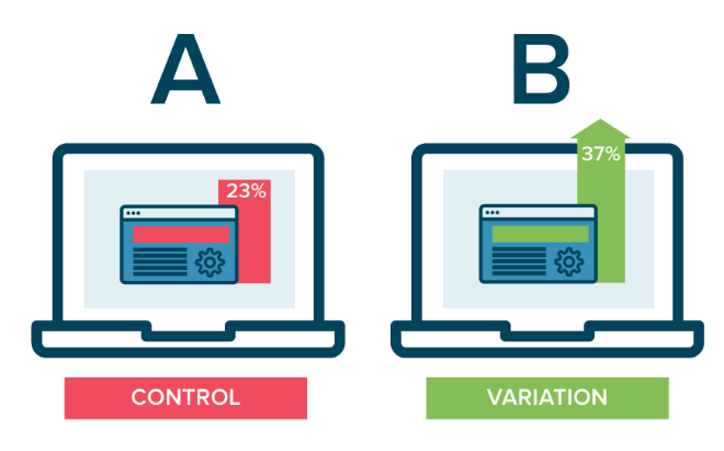 better converting landing page with A/B test